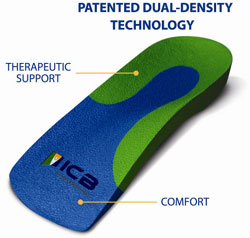 ICB Orthotics Sports Dual Density